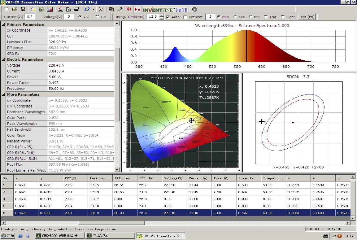 CMS-2S光谱分析仪报告.jpg