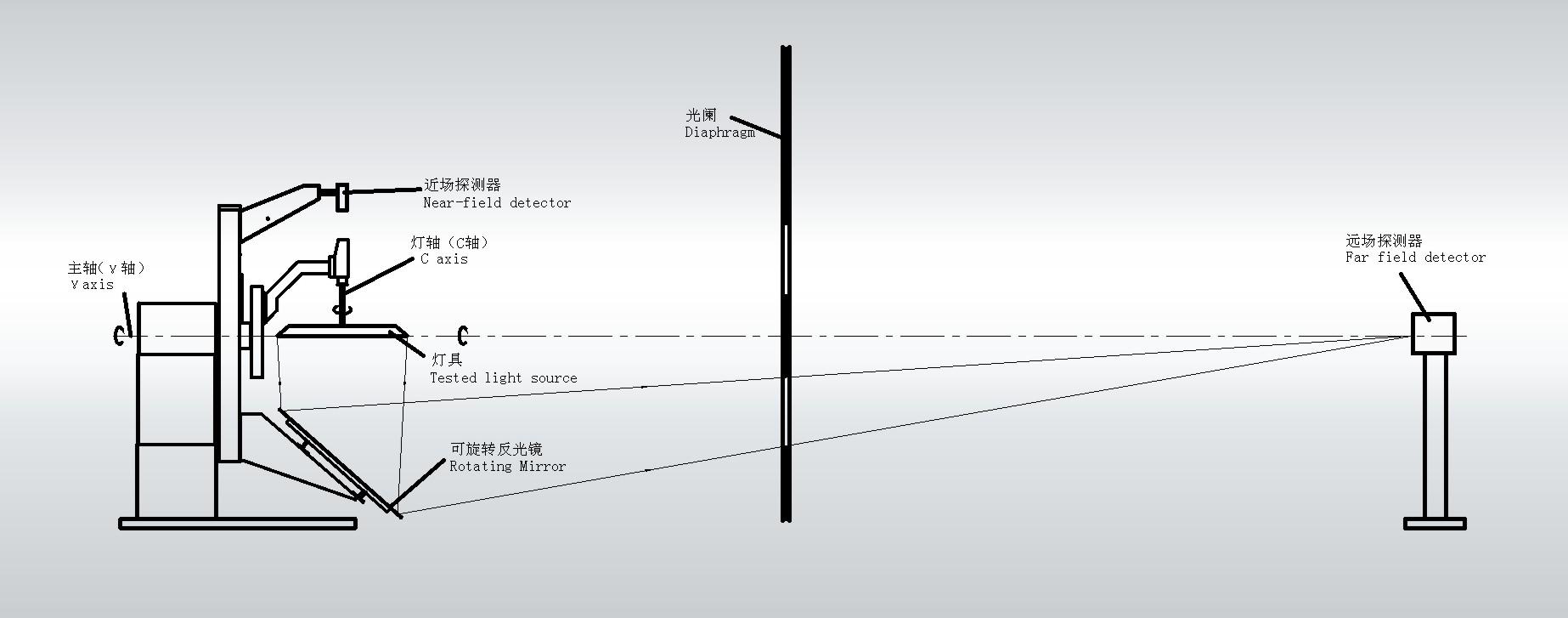 GPM-3000 分布光度计工作原理图.jpg