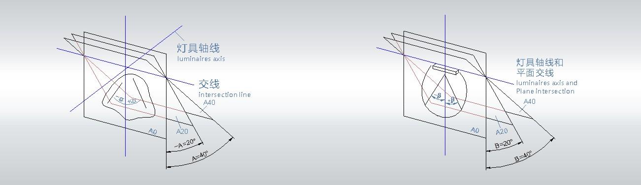 GPM-1800B 分布光度计测量平面.jpg