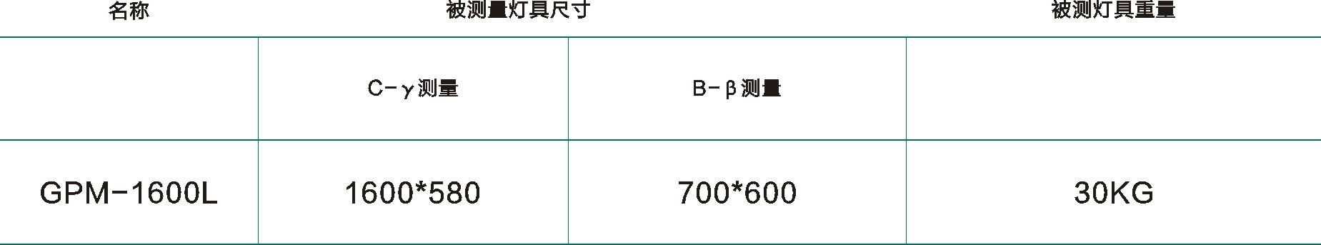 GPM-1600L 分布光度计分类.jpg