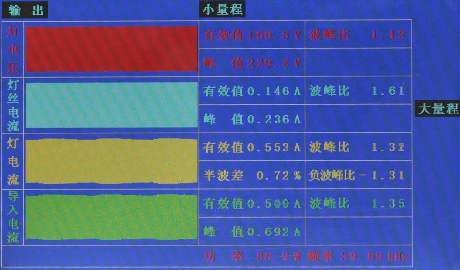 WT5000 电子镇流器综合性能测试仪-2.jpg
