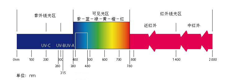 电磁波频谱.jpg
